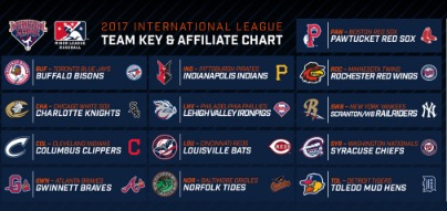 2017 International League Team Key and Affiliate Chart with team logos